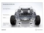 Mercedes SLS AMG E-CELL prototype